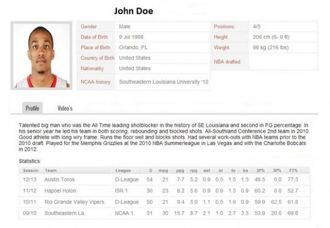 Basketball player profile